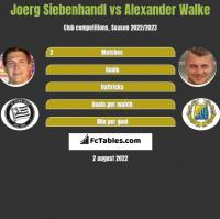 Joerg Siebenhandl vs Alexander Walke h2h player stats