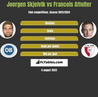 Joergen Skjelvik vs Francois Affolter h2h player stats
