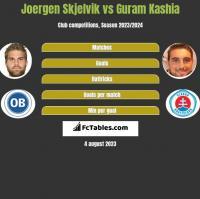 Joergen Skjelvik vs Guram Kashia h2h player stats