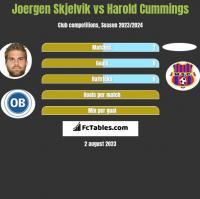 Joergen Skjelvik vs Harold Cummings h2h player stats