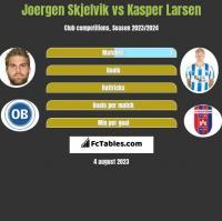 Joergen Skjelvik vs Kasper Larsen h2h player stats
