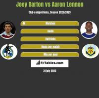 Joey Barton vs Aaron Lennon h2h player stats