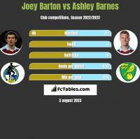 Joey Barton vs Ashley Barnes h2h player stats