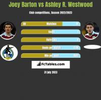 Joey Barton vs Ashley R. Westwood h2h player stats