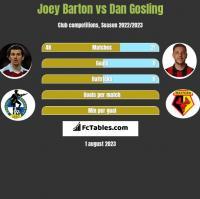 Joey Barton vs Dan Gosling h2h player stats