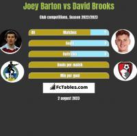 Joey Barton vs David Brooks h2h player stats