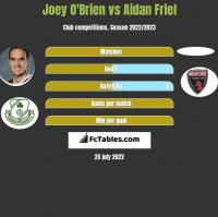 Joey O'Brien vs Aidan Friel h2h player stats
