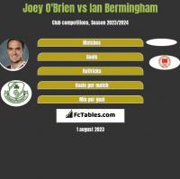 Joey O'Brien vs Ian Bermingham h2h player stats