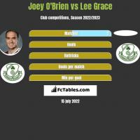 Joey O'Brien vs Lee Grace h2h player stats
