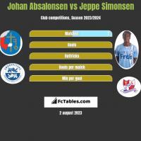 Johan Absalonsen vs Jeppe Simonsen h2h player stats