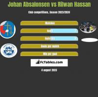 Johan Absalonsen vs Rilwan Hassan h2h player stats