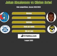 Johan Absalonsen vs Clinton Antwi h2h player stats
