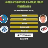 Johan Absalonsen vs Jacob Steen Christensen h2h player stats