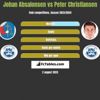 Johan Absalonsen vs Peter Christiansen h2h player stats