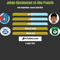 Johan Absalonsen vs Abu Francis h2h player stats
