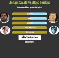 Johan Cavalli vs Alois Confais h2h player stats