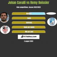 Johan Cavalli vs Remy Boissier h2h player stats