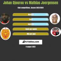 Johan Djourou vs Mathias Joergensen h2h player stats