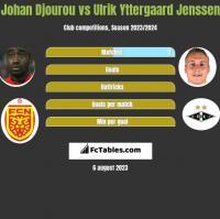Johan Djourou vs Ulrik Yttergaard Jenssen h2h player stats