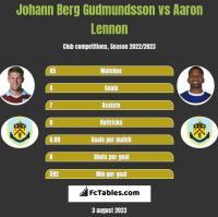 Johann Berg Gudmundsson vs Aaron Lennon h2h player stats