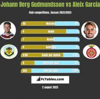 Johann Berg Gudmundsson vs Aleix Garcia h2h player stats