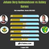 Johann Berg Gudmundsson vs Ashley Barnes h2h player stats