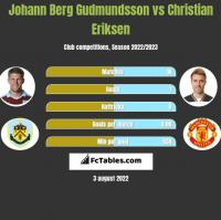 Johann Berg Gudmundsson vs Christian Eriksen h2h player stats
