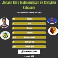 Johann Berg Gudmundsson vs Christian Kabasele h2h player stats