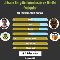 Johann Berg Gudmundsson vs Dimitri Foulquier h2h player stats