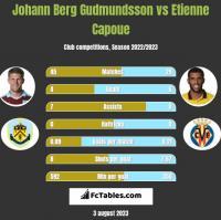Johann Berg Gudmundsson vs Etienne Capoue h2h player stats