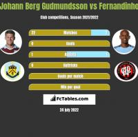 Johann Berg Gudmundsson vs Fernandinho h2h player stats