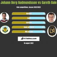 Johann Berg Gudmundsson vs Gareth Bale h2h player stats