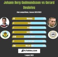 Johann Berg Gudmundsson vs Gerard Deulofeu h2h player stats