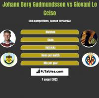 Johann Berg Gudmundsson vs Giovani Lo Celso h2h player stats