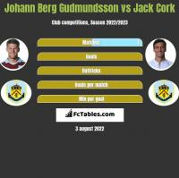 Johann Berg Gudmundsson vs Jack Cork h2h player stats