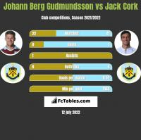 Johann Berg Gudmundsson vs Jack Cork h2h player stats