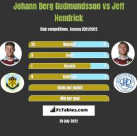 Johann Berg Gudmundsson vs Jeff Hendrick h2h player stats