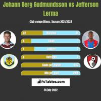 Johann Berg Gudmundsson vs Jefferson Lerma h2h player stats