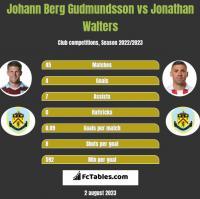 Johann Berg Gudmundsson vs Jonathan Walters h2h player stats