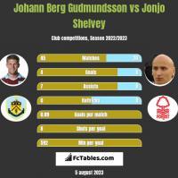 Johann Berg Gudmundsson vs Jonjo Shelvey h2h player stats