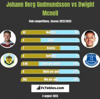 Johann Berg Gudmundsson vs Dwight Mcneil h2h player stats