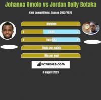 Johanna Omolo vs Jordan Rolly Botaka h2h player stats