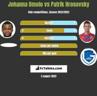 Johanna Omolo vs Patrik Hrosovsky h2h player stats