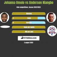 Johanna Omolo vs Anderson Niangbo h2h player stats