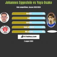 Johannes Eggestein vs Yuya Osako h2h player stats