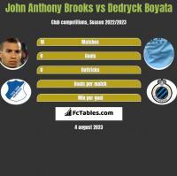 John Anthony Brooks vs Dedryck Boyata h2h player stats
