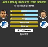 John Anthony Brooks vs Ermin Bicakcic h2h player stats