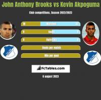 John Anthony Brooks vs Kevin Akpoguma h2h player stats