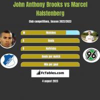 John Anthony Brooks vs Marcel Halstenberg h2h player stats