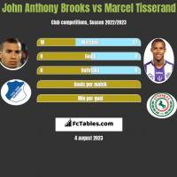 John Anthony Brooks vs Marcel Tisserand h2h player stats